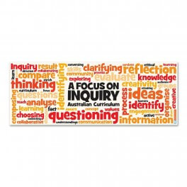Focus on Inquiry in the Australian Curriculum Wall Graphic