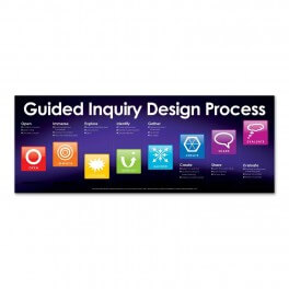 Guided Inquiry Design Banners