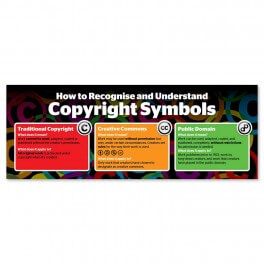 Copyright & Creative Commons Wall Graphic Sticker
